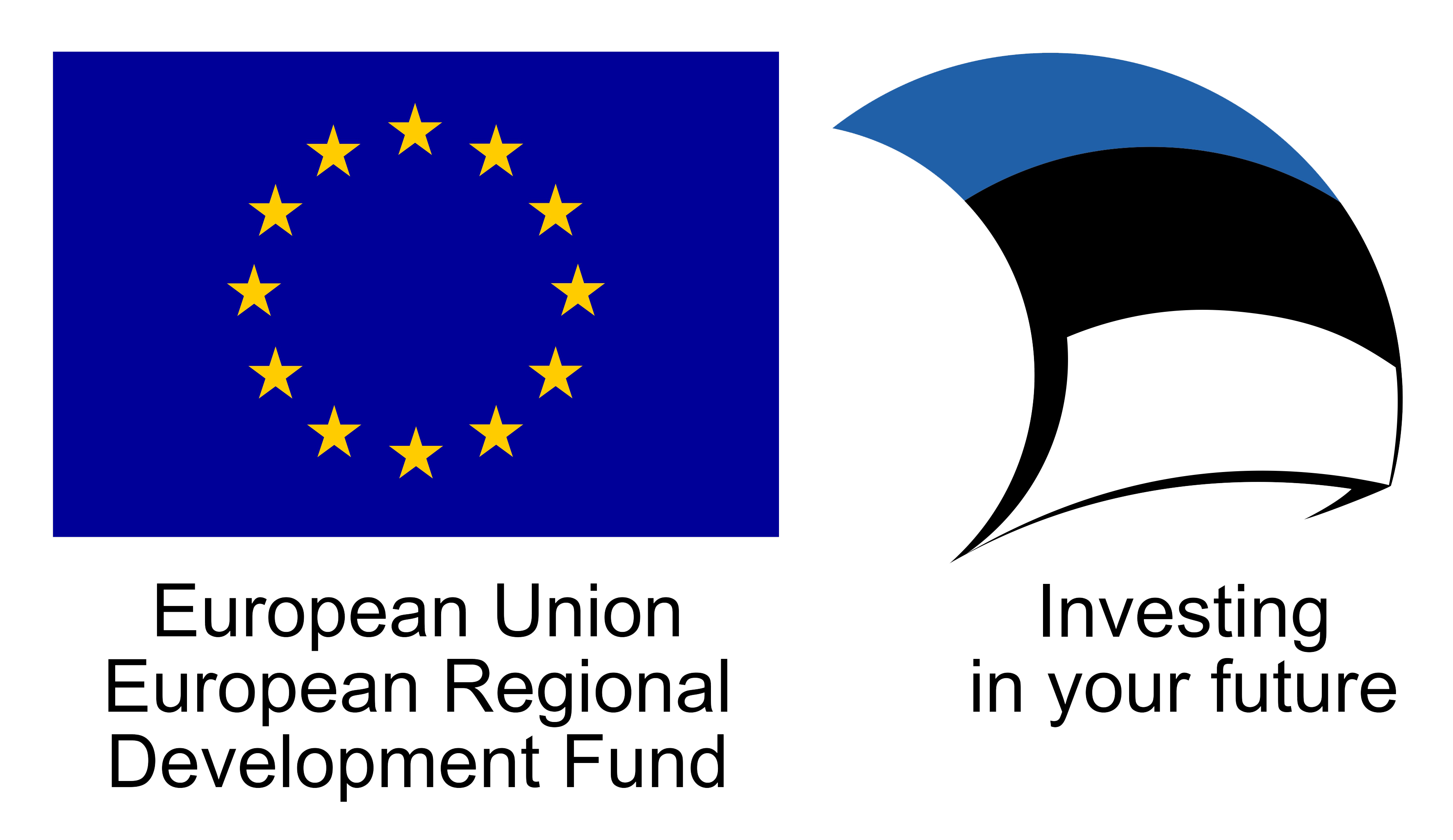 EU Regional development